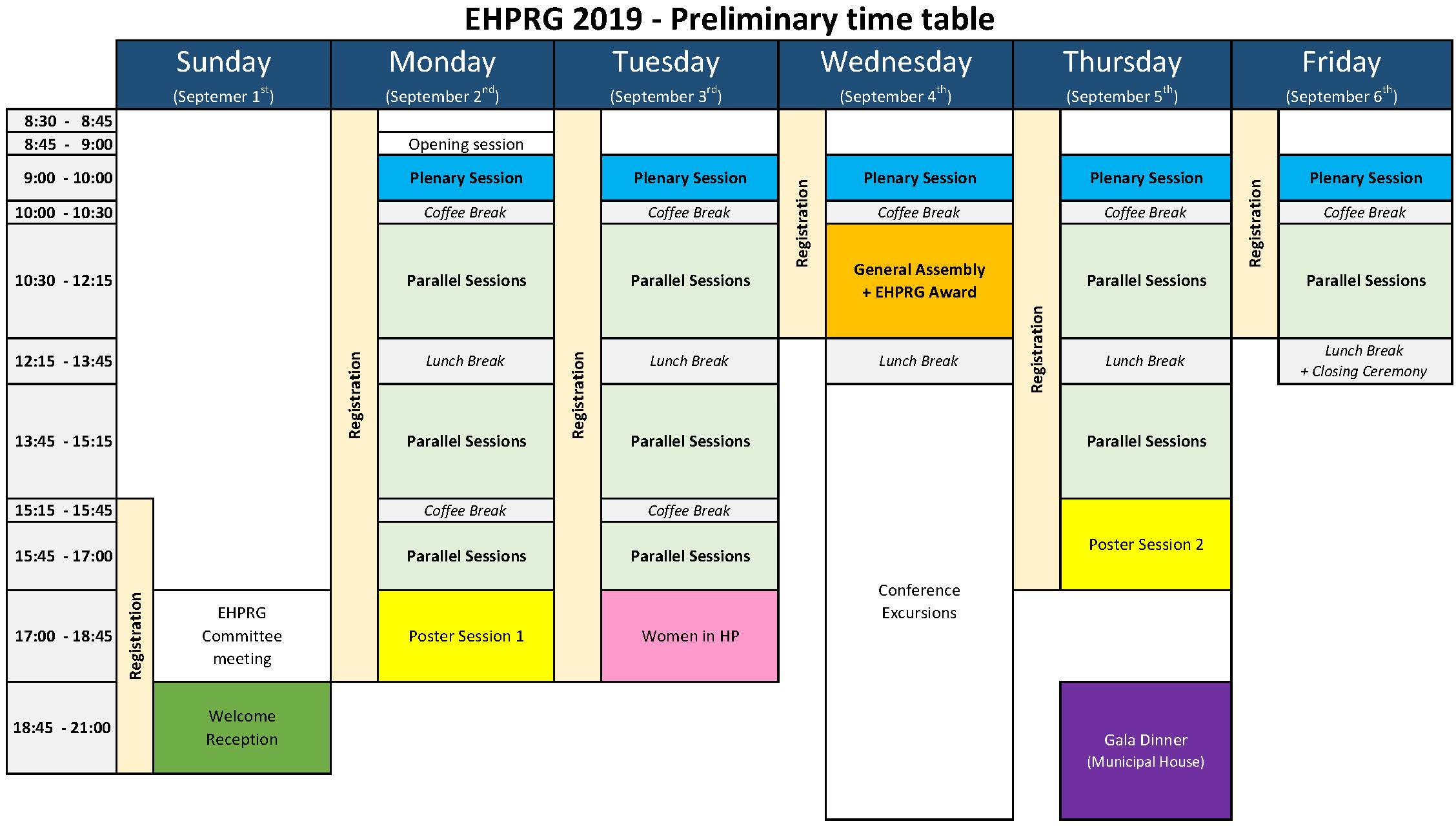EHPRG2019 Preliminary timetable